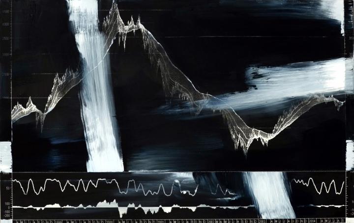 Philippe Hurteau, peinture écran